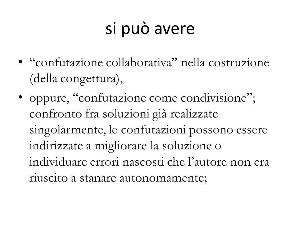 si può avere confutazione collaborativa nella costruzione (della congettura), oppure, confutazione come condivisione; confronto fra soluzioni già real