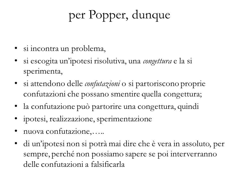 per Popper, dunque si incontra un problema, si escogita unipotesi risolutiva, una congettura e la si sperimenta, si attendono delle confutazioni o si