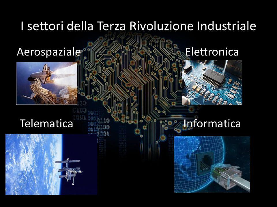 I settori della Terza Rivoluzione Industriale AerospazialeElettronica TelematicaInformatica