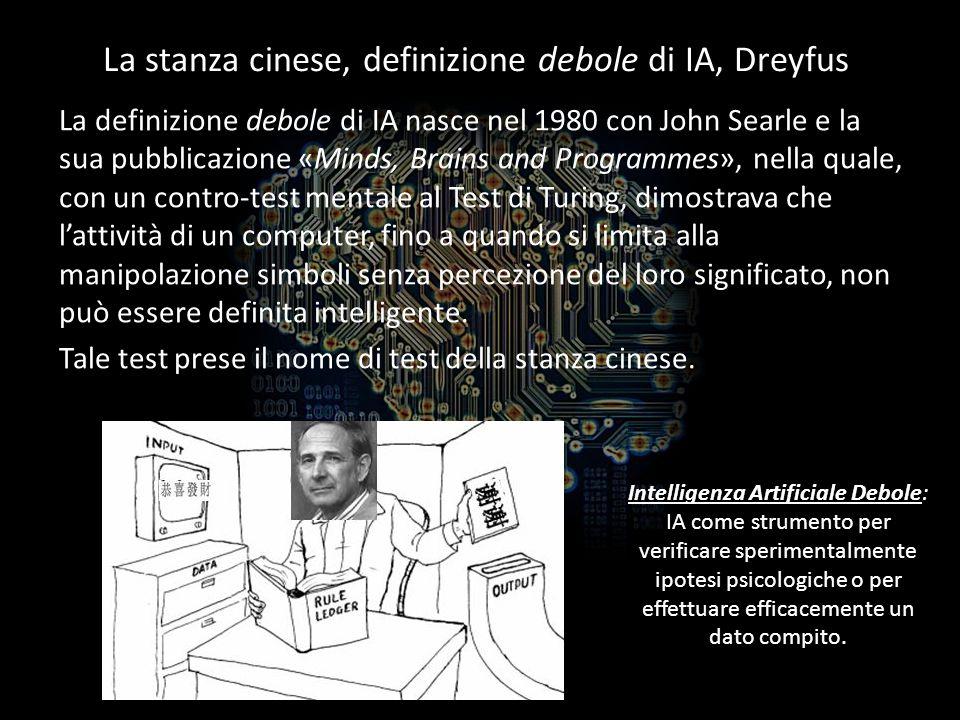 La stanza cinese, definizione debole di IA, Dreyfus La definizione debole di IA nasce nel 1980 con John Searle e la sua pubblicazione «Minds, Brains a