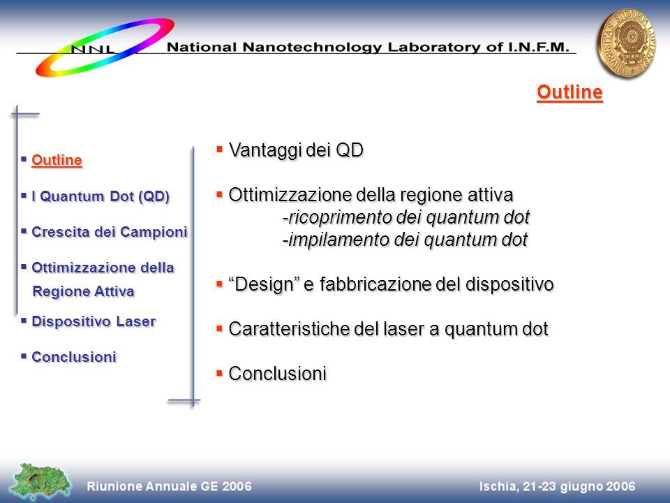 Vantaggi dei QD Vantaggi dei QD Ottimizzazione della regione attiva Ottimizzazione della regione attiva -ricoprimento dei quantum dot -impilamento dei
