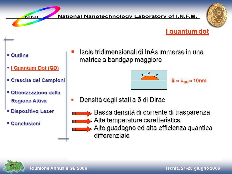 I quantum dot Isole tridimensionali di InAs immerse in una matrice a bandgap maggiore Isole tridimensionali di InAs immerse in una matrice a bandgap m