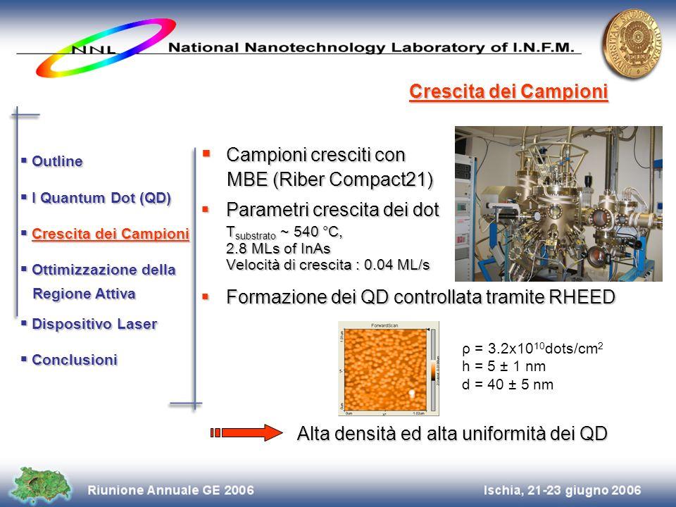 Campioni cresciti con Campioni cresciti con MBE (Riber Compact21) MBE (Riber Compact21) Parametri crescita dei dot Parametri crescita dei dot T substr