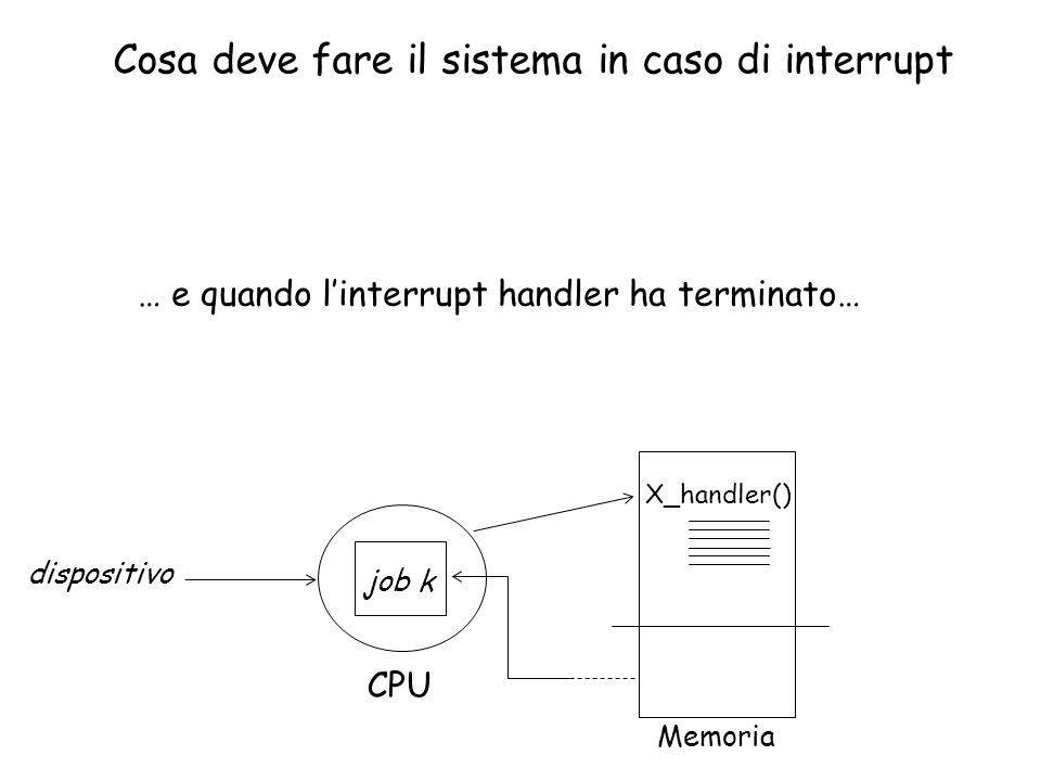 Cosa deve fare il sistema in caso di interrupt … e quando linterrupt handler ha terminato… CPU job k X_handler() Memoria dispositivo