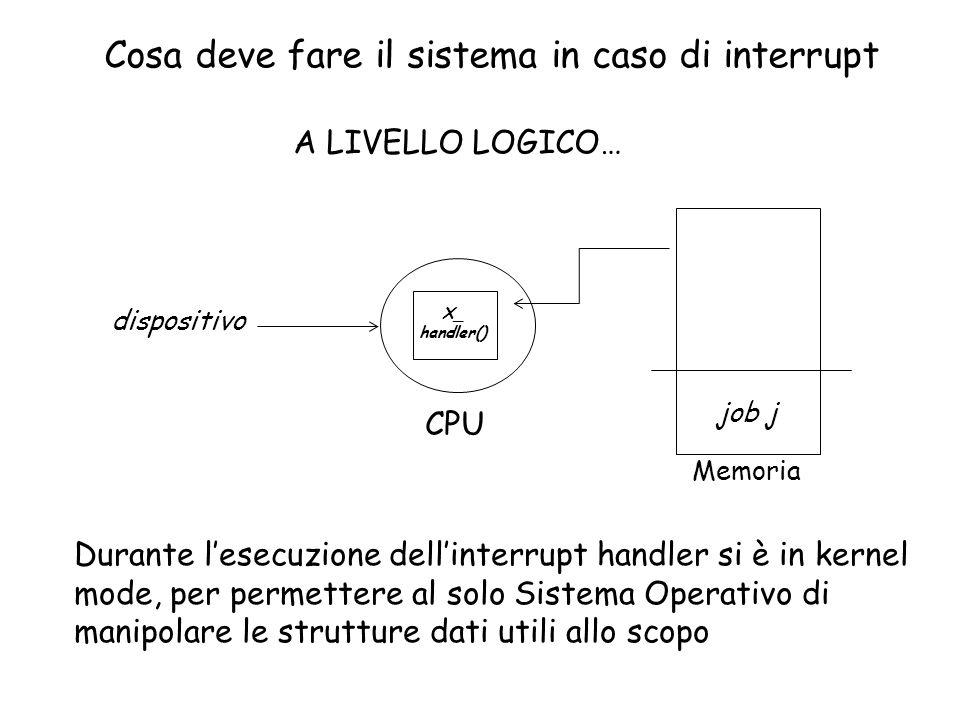 CPU job j Memoria dispositivo Durante lesecuzione dellinterrupt handler si è in kernel mode, per permettere al solo Sistema Operativo di manipolare le strutture dati utili allo scopo Cosa deve fare il sistema in caso di interrupt A LIVELLO LOGICO… X_ handler()