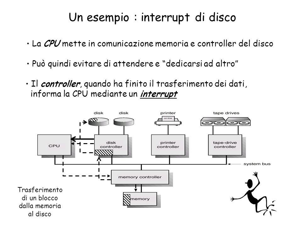 Un esempio : interrupt di disco La CPU mette in comunicazione memoria e controller del disco Il controller, quando ha finito il trasferimento dei dati, informa la CPU mediante un interrupt Può quindi evitare di attendere e dedicarsi ad altro Trasferimento di un blocco dalla memoria al disco