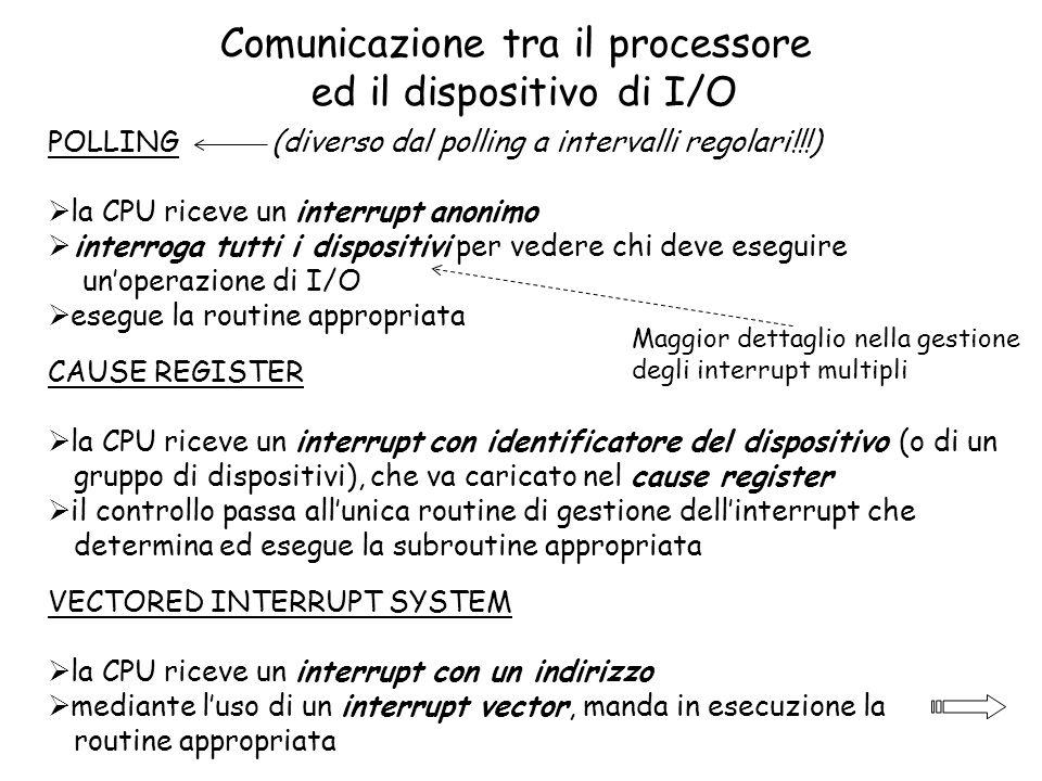 Comunicazione tra il processore ed il dispositivo di I/O POLLING (diverso dal polling a intervalli regolari!!!) la CPU riceve un interrupt anonimo interroga tutti i dispositivi per vedere chi deve eseguire unoperazione di I/O esegue la routine appropriata VECTORED INTERRUPT SYSTEM la CPU riceve un interrupt con un indirizzo mediante luso di un interrupt vector, manda in esecuzione la routine appropriata CAUSE REGISTER la CPU riceve un interrupt con identificatore del dispositivo (o di un gruppo di dispositivi), che va caricato nel cause register il controllo passa allunica routine di gestione dellinterrupt che determina ed esegue la subroutine appropriata Maggior dettaglio nella gestione degli interrupt multipli