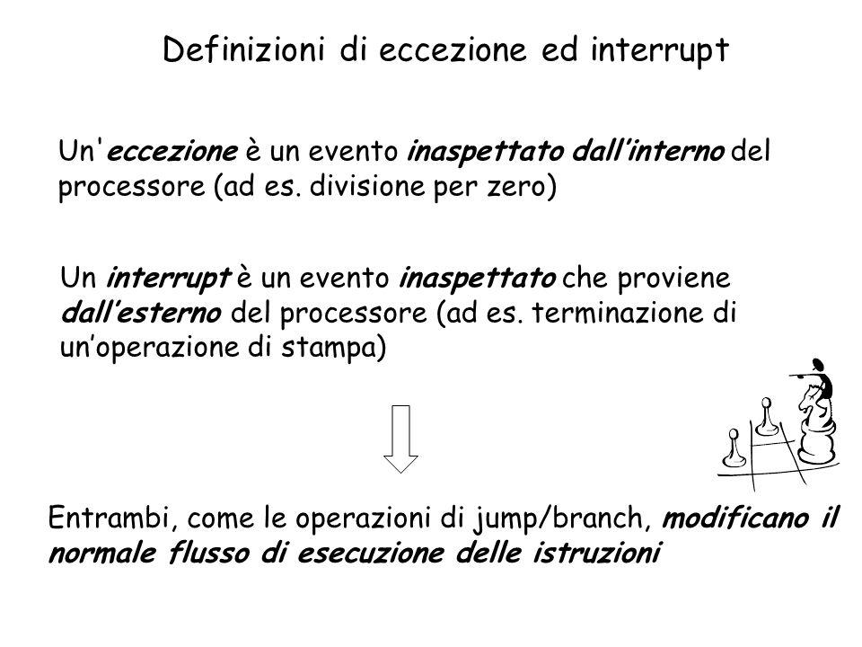 Definizioni di eccezione ed interrupt Un eccezione è un evento inaspettato dallinterno del processore (ad es.