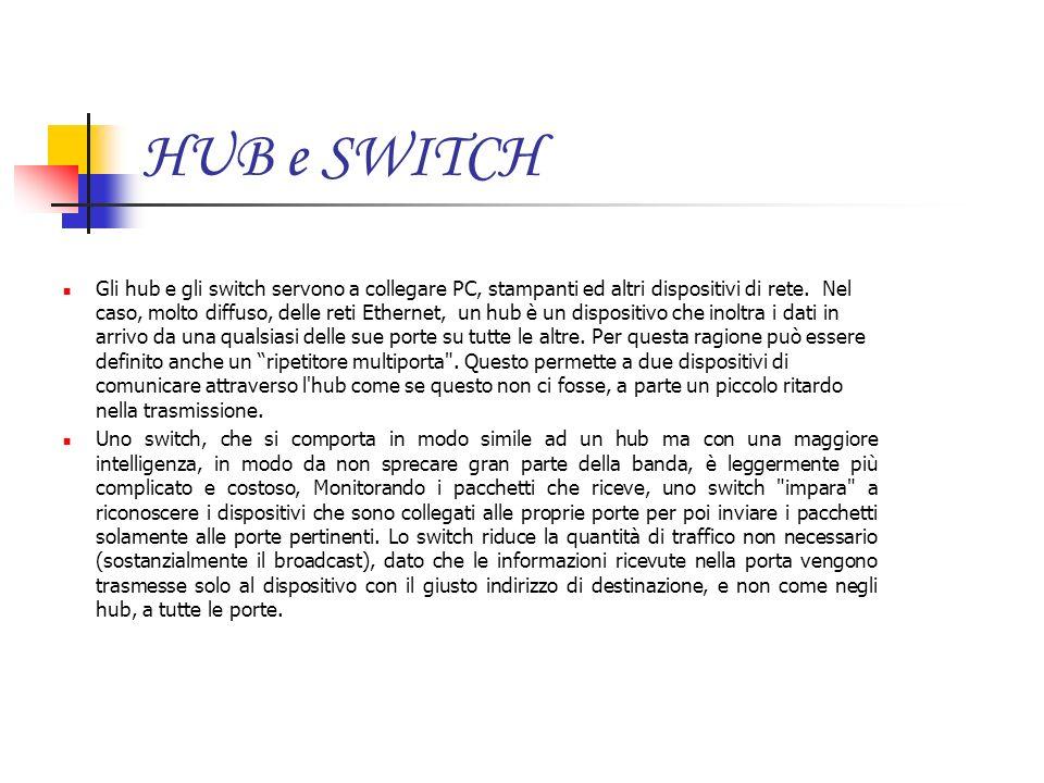 I fondamentali della rete Hub e switch Ethernet LAN e WLAN