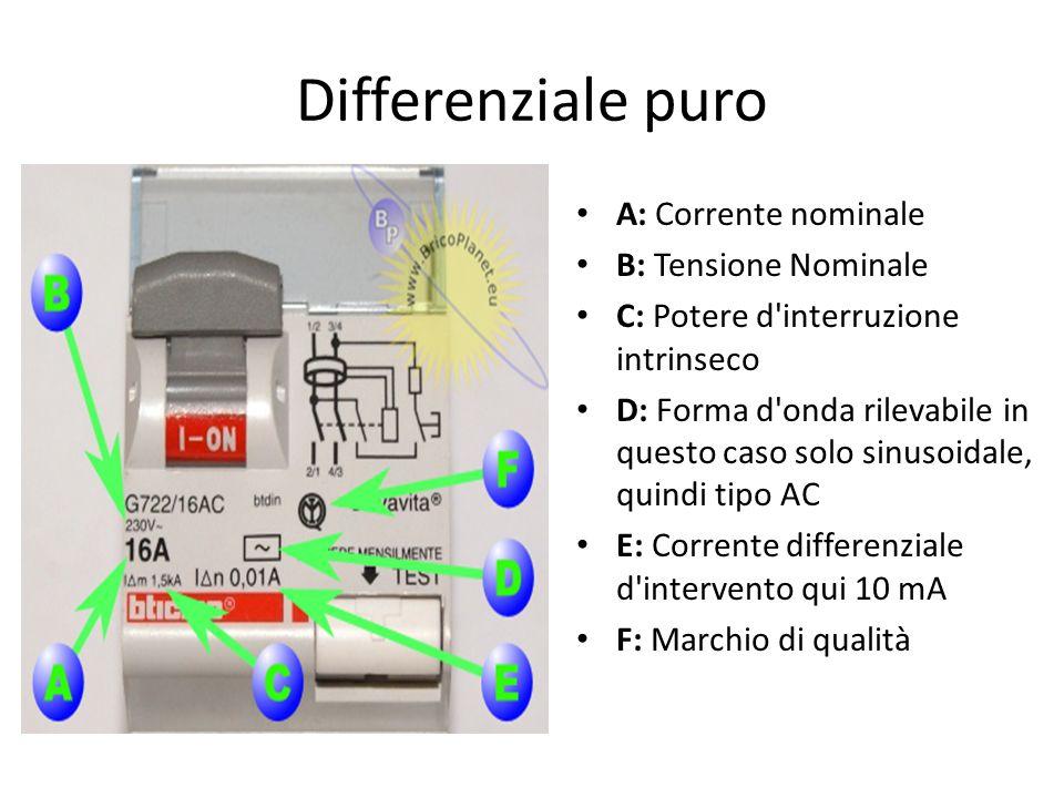 Differenziale puro A: Corrente nominale B: Tensione Nominale C: Potere d interruzione intrinseco D: Forma d onda rilevabile in questo caso solo sinusoidale, quindi tipo AC E: Corrente differenziale d intervento qui 10 mA F: Marchio di qualità