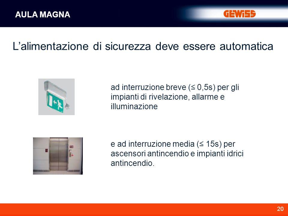 20 Lalimentazione di sicurezza deve essere automatica AULA MAGNA ad interruzione breve ( 0,5s) per gli impianti di rivelazione, allarme e illuminazion