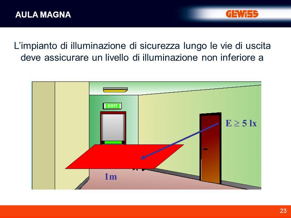 23 Limpianto di illuminazione di sicurezza lungo le vie di uscita deve assicurare un livello di illuminazione non inferiore a AULA MAGNA 1m E 5 lx