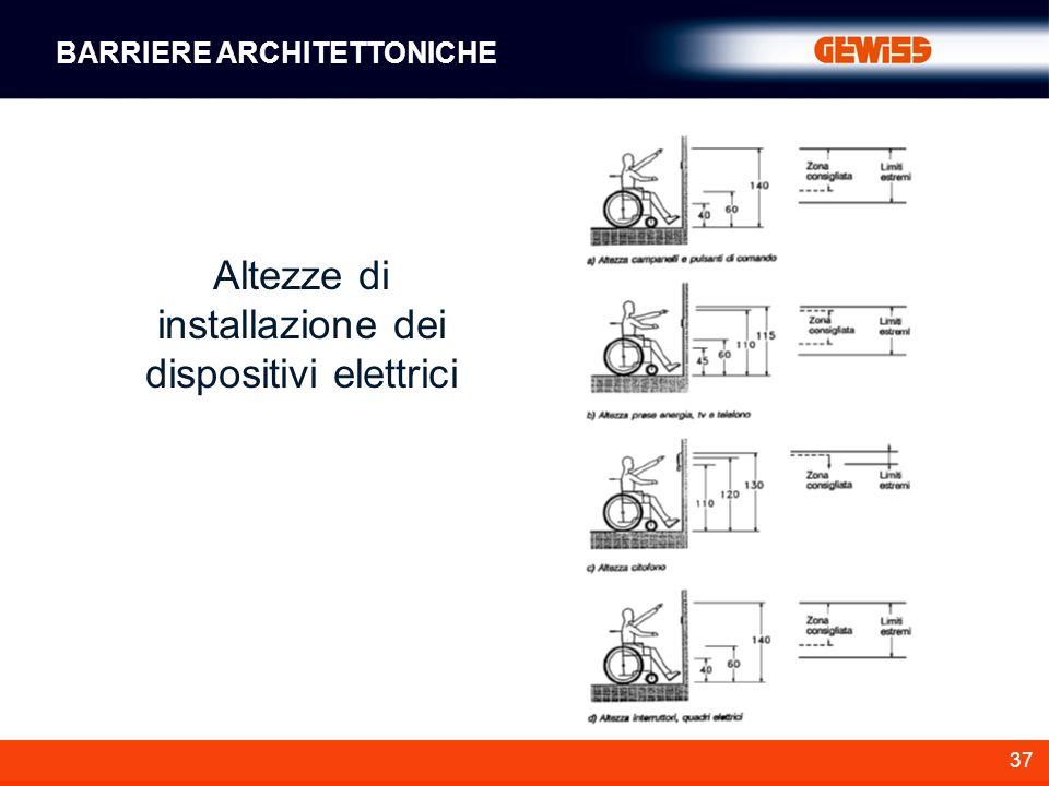 37 BARRIERE ARCHITETTONICHE Altezze di installazione dei dispositivi elettrici