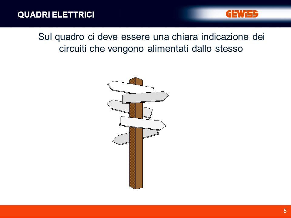 5 Sul quadro ci deve essere una chiara indicazione dei circuiti che vengono alimentati dallo stesso QUADRI ELETTRICI