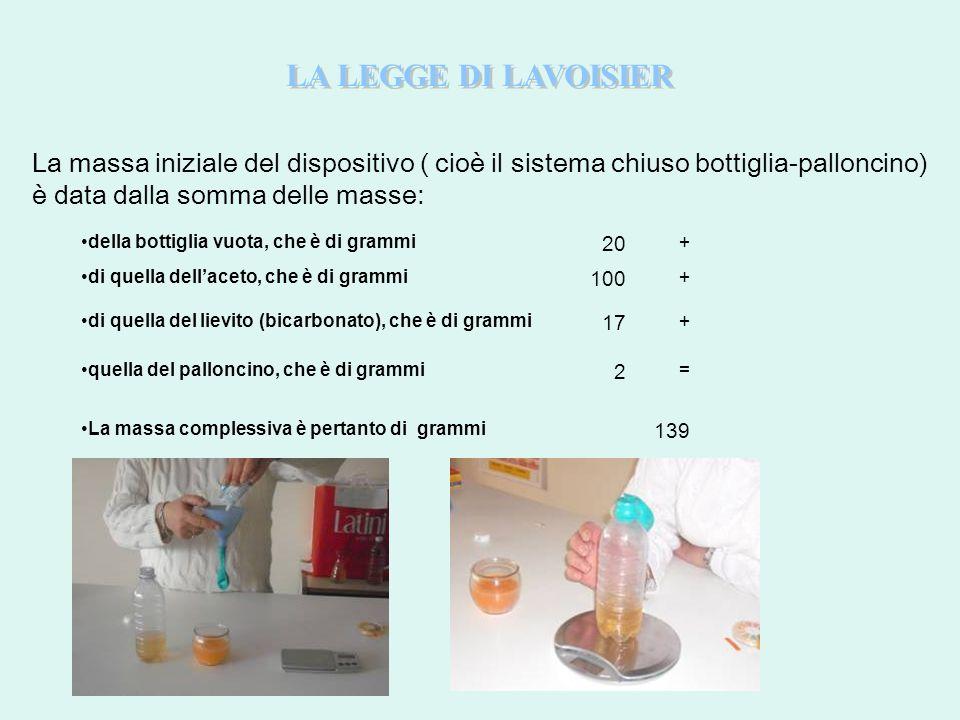 La massa iniziale del dispositivo ( cioè il sistema chiuso bottiglia-palloncino) è data dalla somma delle masse: LA LEGGE DI LAVOISIER della bottiglia vuota, che è di grammi 20 + di quella dellaceto, che è di grammi 100 + di quella del lievito (bicarbonato), che è di grammi 17 + quella del palloncino, che è di grammi 2 = La massa complessiva è pertanto di grammi 139