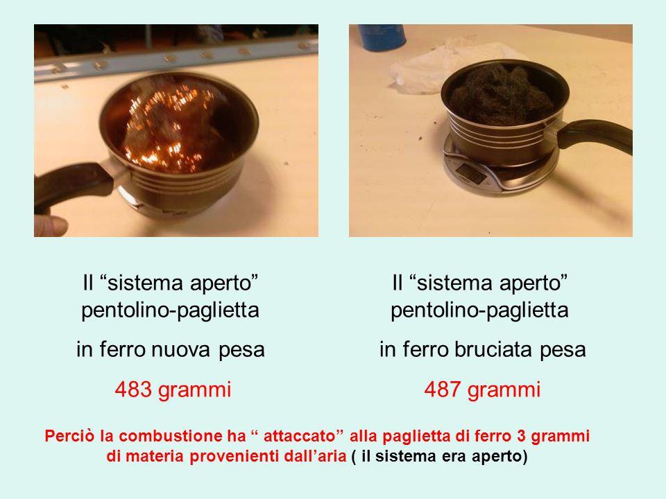 Il sistema aperto pentolino-paglietta in ferro nuova pesa 483 grammi Il sistema aperto pentolino-paglietta in ferro bruciata pesa 487 grammi Perciò la