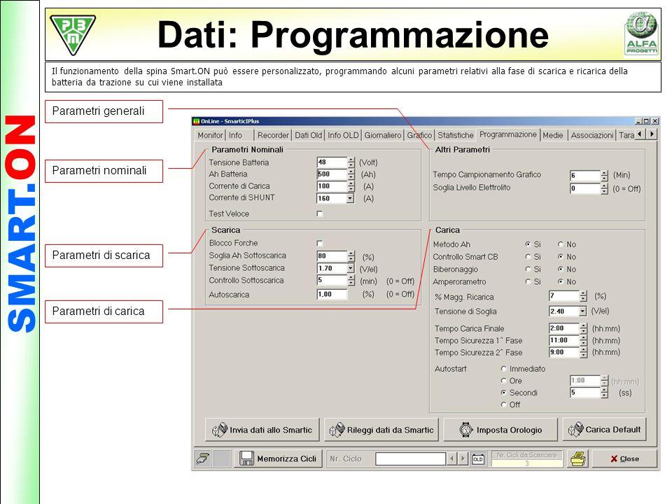 Dati: Programmazione Il funzionamento della spina Smart.ON può essere personalizzato, programmando alcuni parametri relativi alla fase di scarica e ri