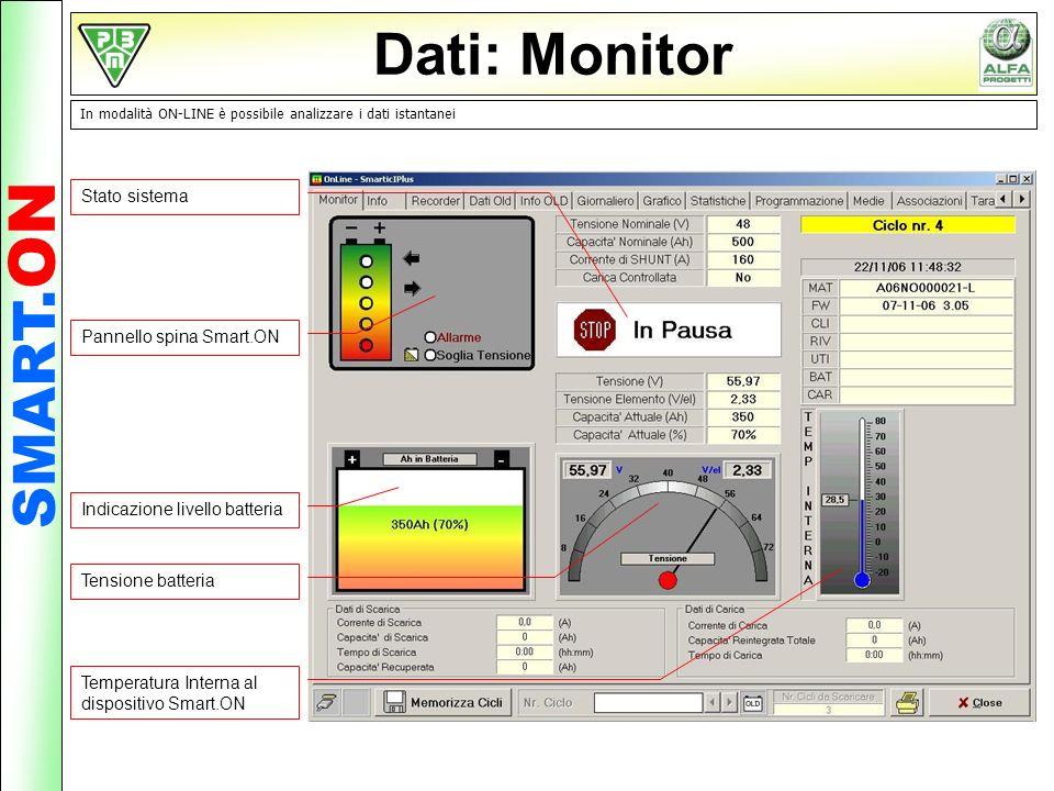 Dati: Monitor In modalità ON-LINE è possibile analizzare i dati istantanei Stato sistema Pannello spina Smart.ON Indicazione livello batteria Tensione