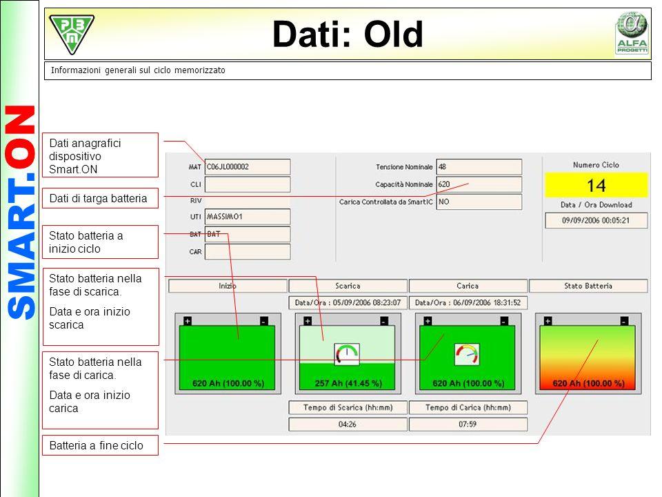 Dati: Old Informazioni generali sul ciclo memorizzato Dati anagrafici dispositivo Smart.ON Dati di targa batteria Stato batteria nella fase di carica.