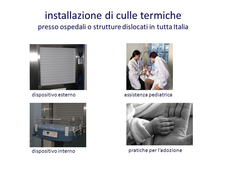 installazione di culle termiche presso ospedali o strutture dislocati in tutta Italia pratiche per ladozione dispositivo esterno dispositivo interno assistenza pediatrica