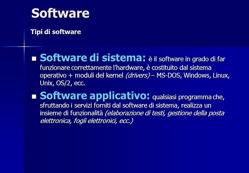 Software di sistema: è il software in grado di far funzionare correttamente lhardware, è costituito dal sistema operativo + moduli del kernel (drivers