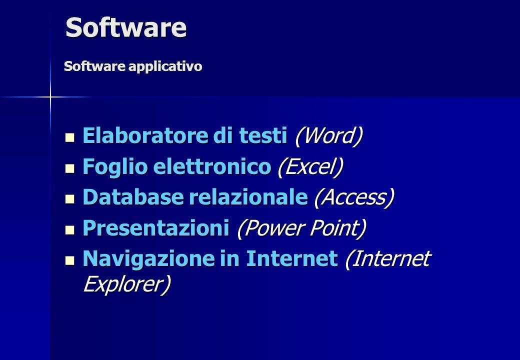 Elaboratore di testi (Word) Elaboratore di testi (Word) Foglio elettronico (Excel) Foglio elettronico (Excel) Database relazionale (Access) Database r