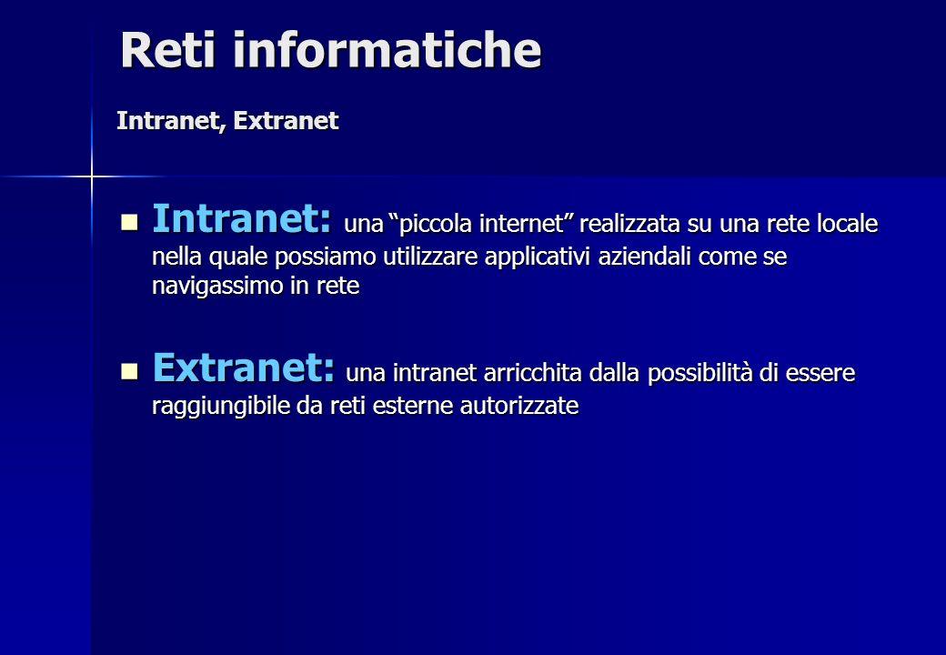 Intranet: una piccola internet realizzata su una rete locale nella quale possiamo utilizzare applicativi aziendali come se navigassimo in rete Intrane