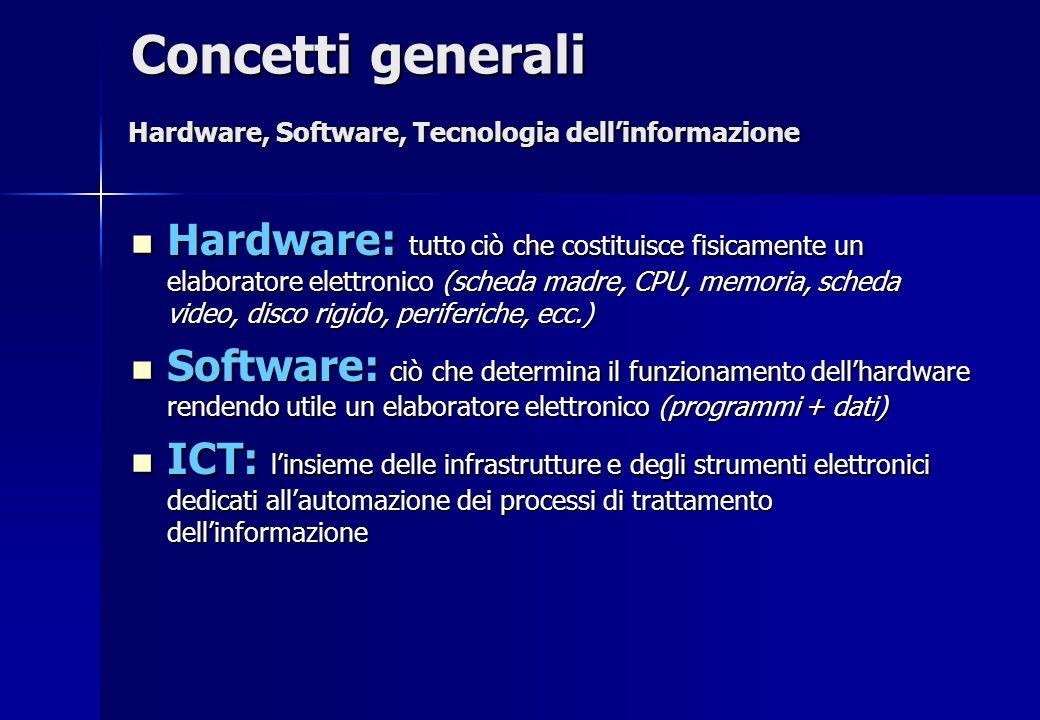Concetti generali Hardware: tutto ciò che costituisce fisicamente un elaboratore elettronico (scheda madre, CPU, memoria, scheda video, disco rigido,