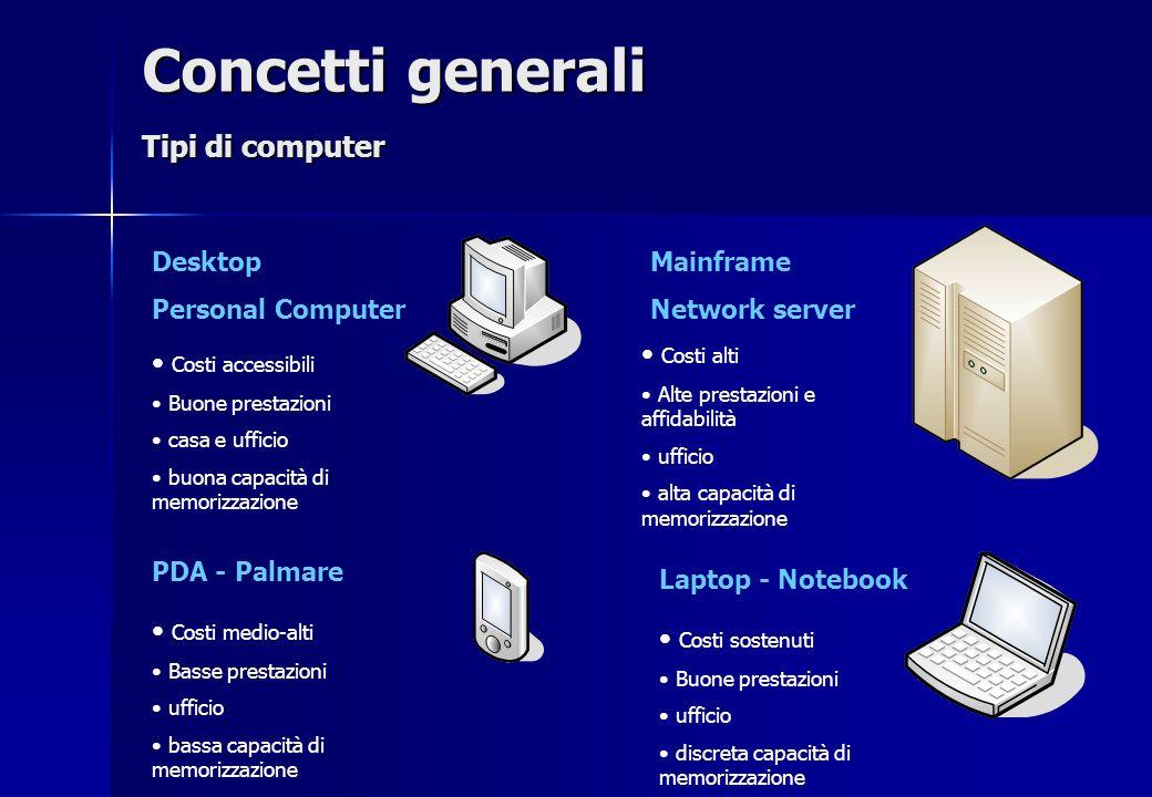 Concetti generali Tipi di computer Desktop Personal Computer Costi accessibili Buone prestazioni casa e ufficio buona capacità di memorizzazione Lapto