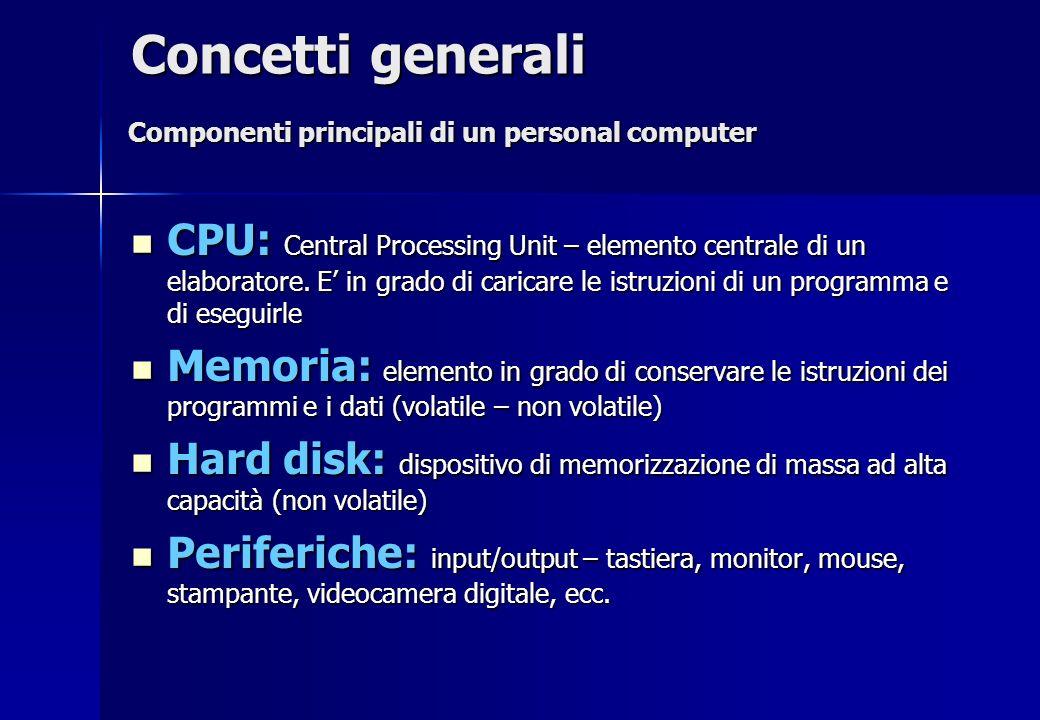 Velocità CPU Velocità CPU Dimensione e velocità della RAM Dimensione e velocità della RAM Velocità di trasferimento del disco rigido Velocità di trasferimento del disco rigido Numero di applicazioni in esecuzione contemporanea Numero di applicazioni in esecuzione contemporanea Concetti generali Prestazioni di un computer