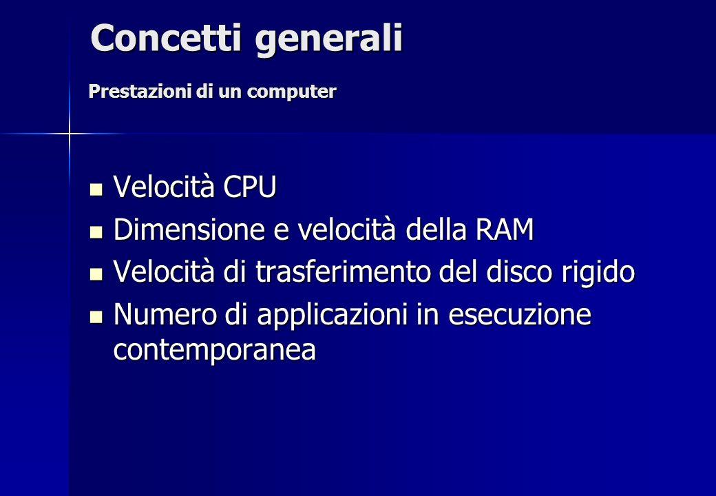 Velocità CPU Velocità CPU Dimensione e velocità della RAM Dimensione e velocità della RAM Velocità di trasferimento del disco rigido Velocità di trasf