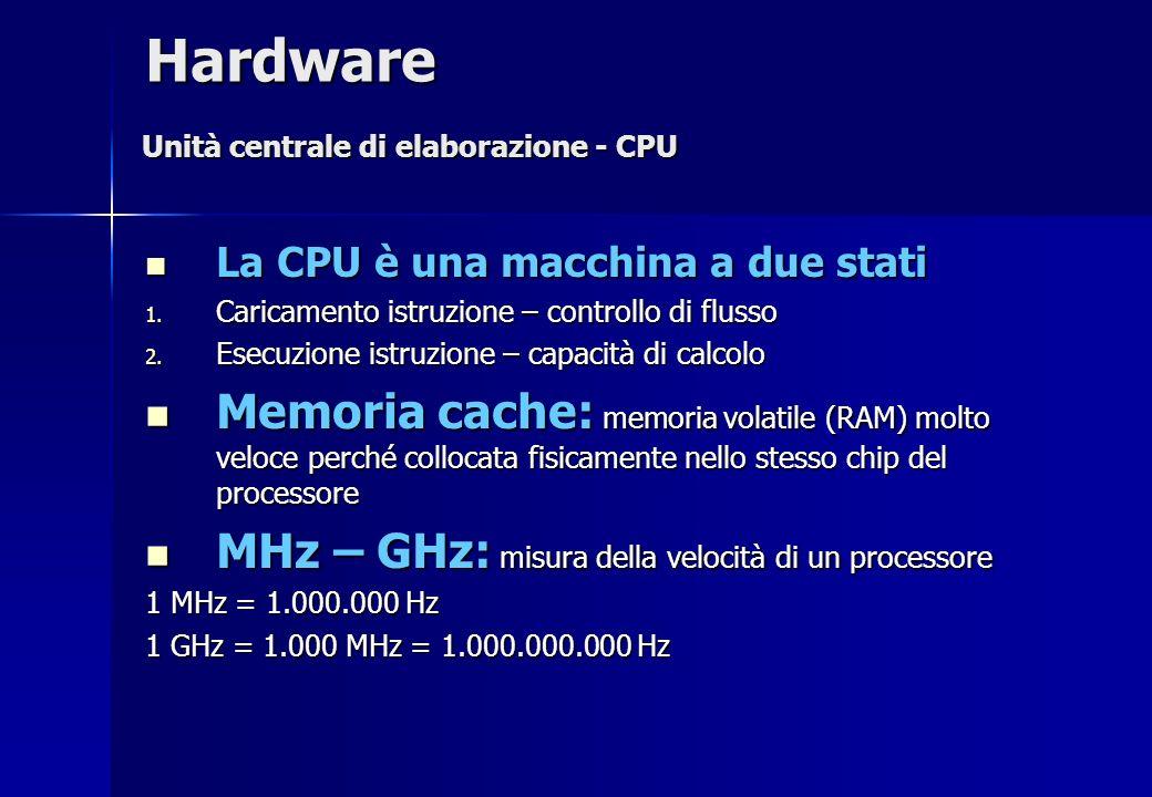 Hardware RAM: Random-Access Memory, è una memoria volatile, non si conserva quando si arresta il computer, può essere letta e scritta RAM: Random-Access Memory, è una memoria volatile, non si conserva quando si arresta il computer, può essere letta e scritta ROM: Read-Only Memory, è una memoria permanente, si conserva dopo larresto del computer, può essere solo letta (contiene istruzioni per lavvio della macchina - BIOS) ROM: Read-Only Memory, è una memoria permanente, si conserva dopo larresto del computer, può essere solo letta (contiene istruzioni per lavvio della macchina - BIOS) Memoria UnitàSimboloDimensioni Dati memorizzabili Bitb- 0 oppure 1 ByteB Otto bit Un carattere tipografico (es.