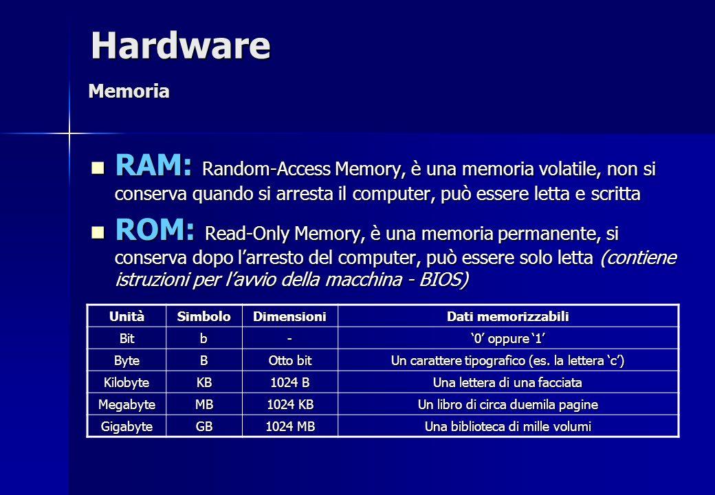Hardware RAM: Random-Access Memory, è una memoria volatile, non si conserva quando si arresta il computer, può essere letta e scritta RAM: Random-Acce