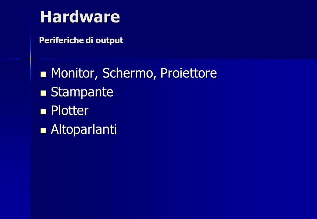 Touchscreen: è contemporaneamente un dispositivo di input in quanto assolve alle funzioni del mouse e di output in quanto assolve alle funzioni di schermo Touchscreen: è contemporaneamente un dispositivo di input in quanto assolve alle funzioni del mouse e di output in quanto assolve alle funzioni di schermo Hardware Periferiche di input/output