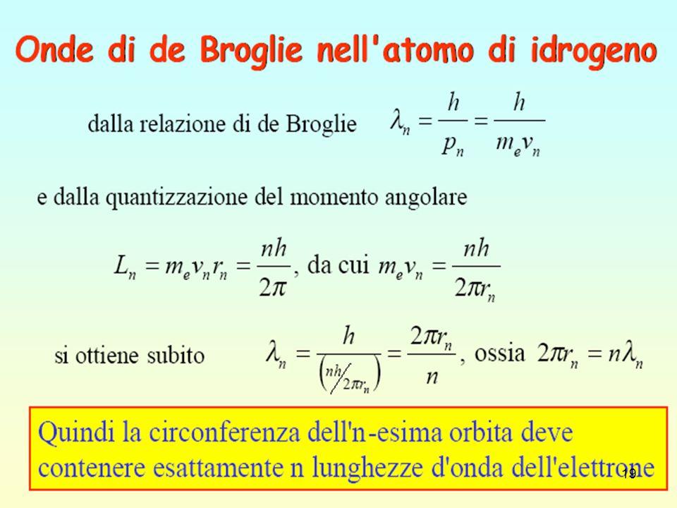 Atomo di Bohr 18