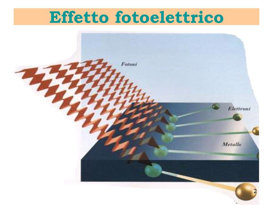 FISICA QUANTISTICA Quantizzazione dellenergia Onde materiali Struttura atomica e molecolare Spettroscopia 1