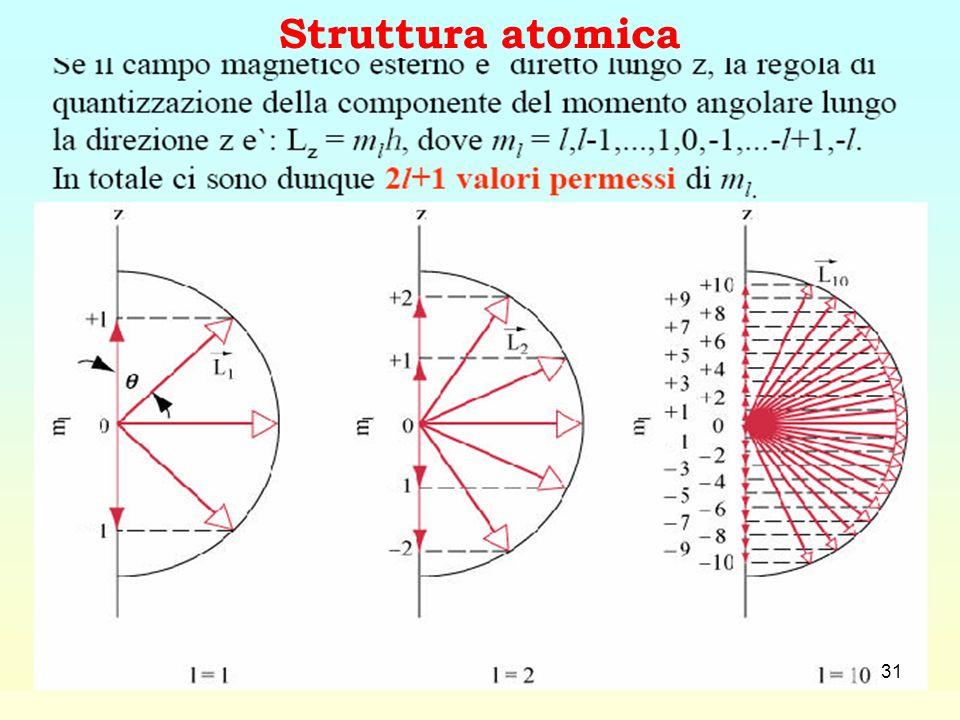 Struttura atomica 30