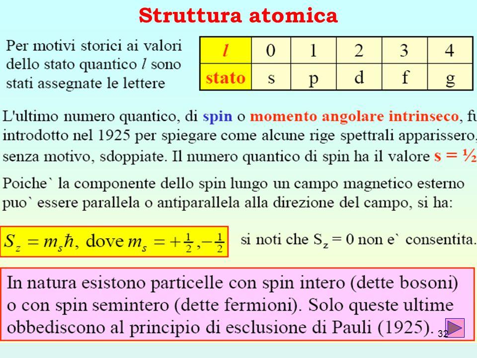 Struttura atomica 31