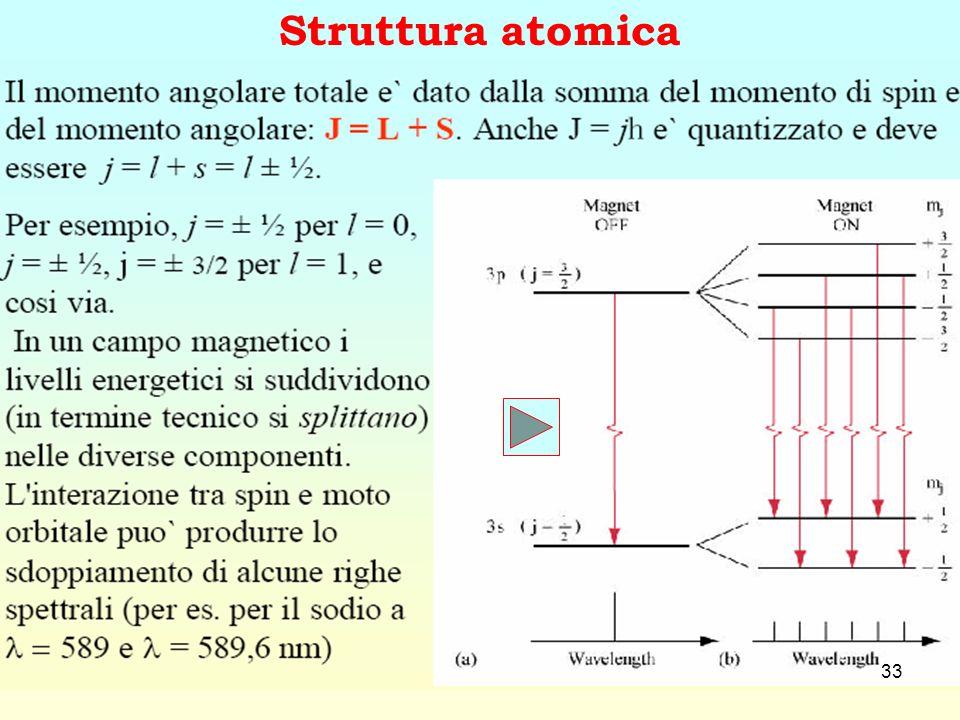 Struttura atomica 32