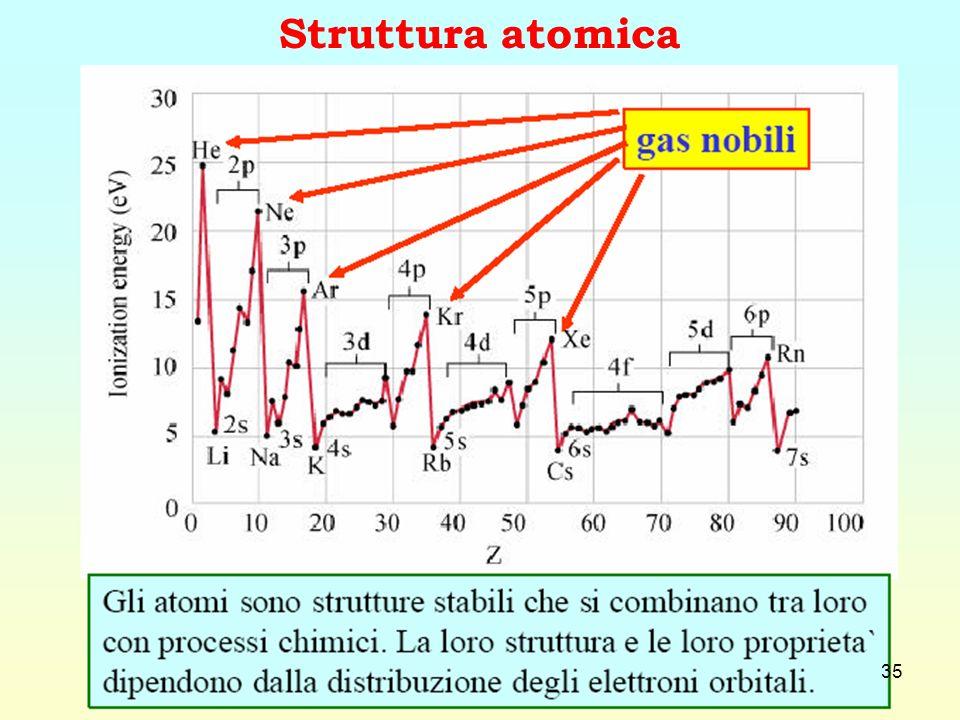 Tavola periodica degli elementi TAVOLA PERIODICA DI MENDELEEV Elementi chimici: atomi con diverso Z naturali: da idrogeno (Z=1) a uranio (Z=92) artifi