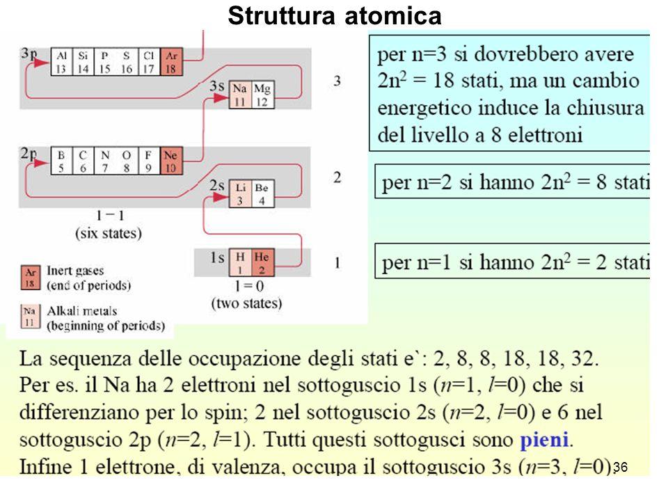 Struttura atomica 35