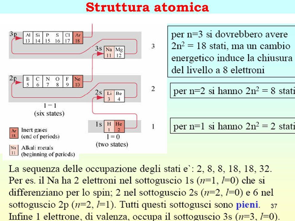 Struttura atomica 36