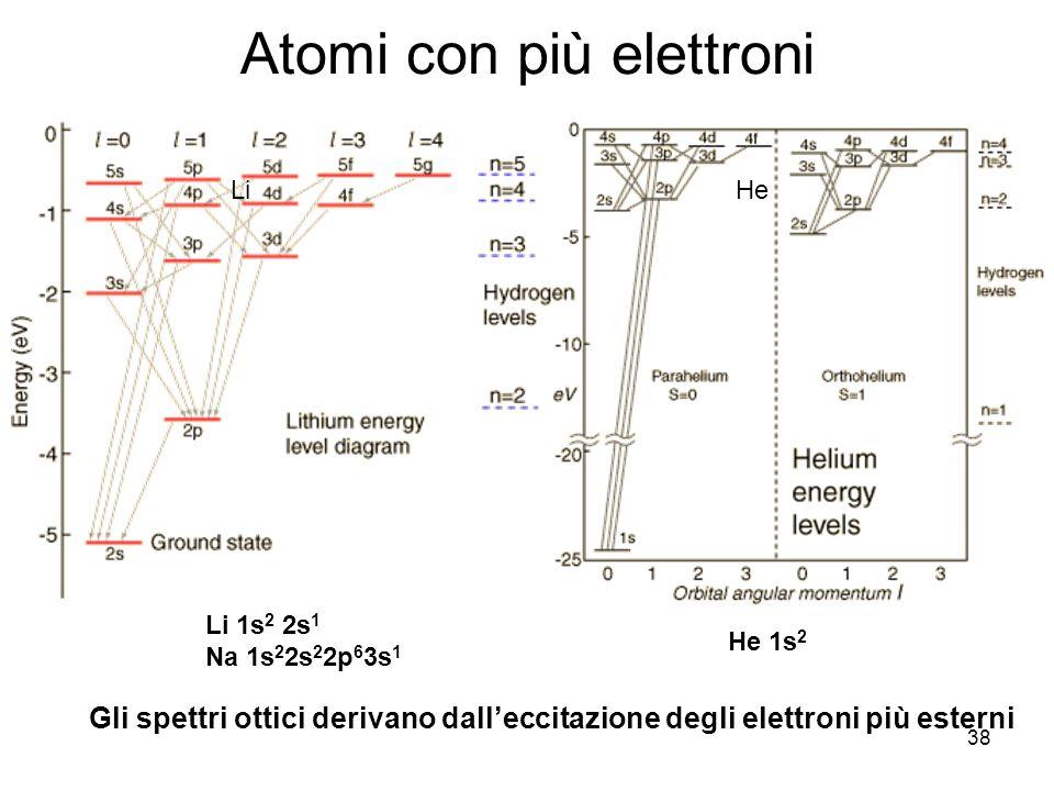 Struttura atomica 37
