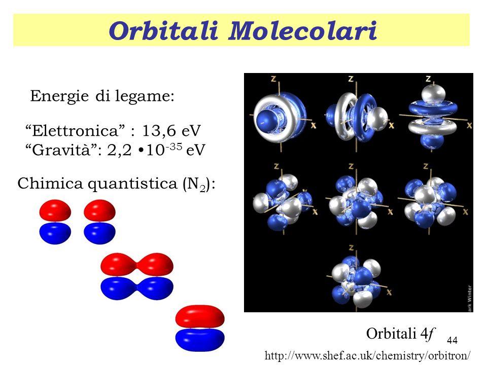 Orbitali Molecolari 43