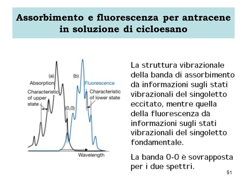 Fluorescenza e Fosforescenza: legge di Stokes 50