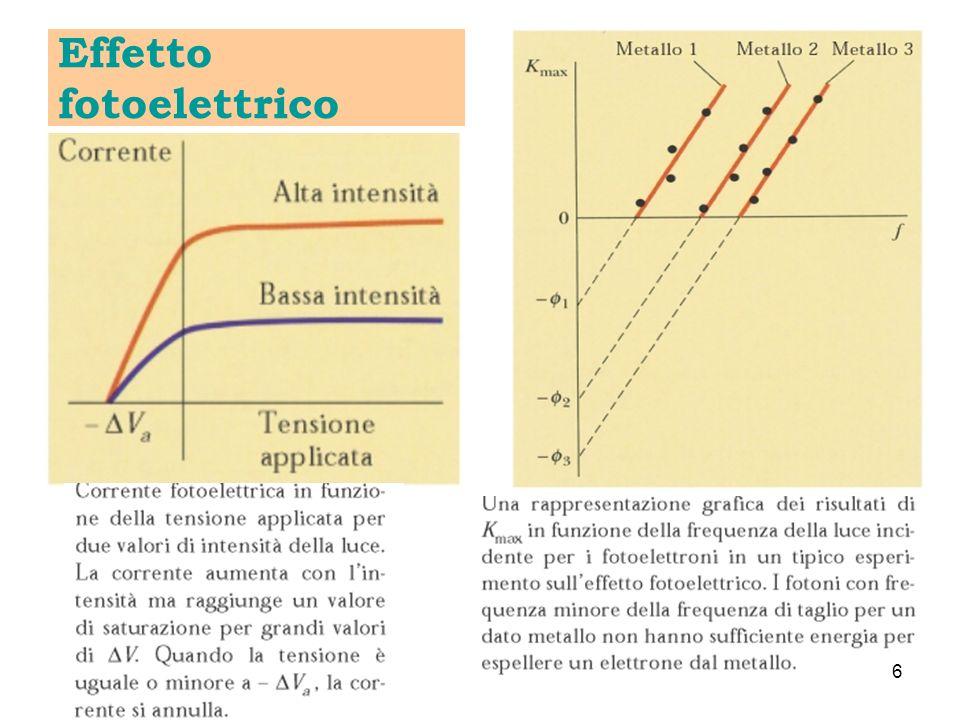 Balmer: metodo scientifico inverso Johannus Balmer è un insegnante svizzero Trova una formula analitica che descrive I dati sperimentali della serie di righe visibili dellidrogeno Che nella forma : Interpreta anche le altre serie di spettri.