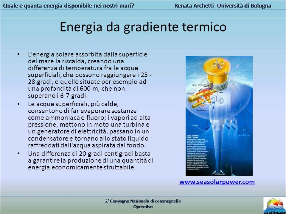 Energia da gradiente termico L'energia solare assorbita dalla superficie del mare la riscalda, creando una differenza di temperatura fra le acque supe