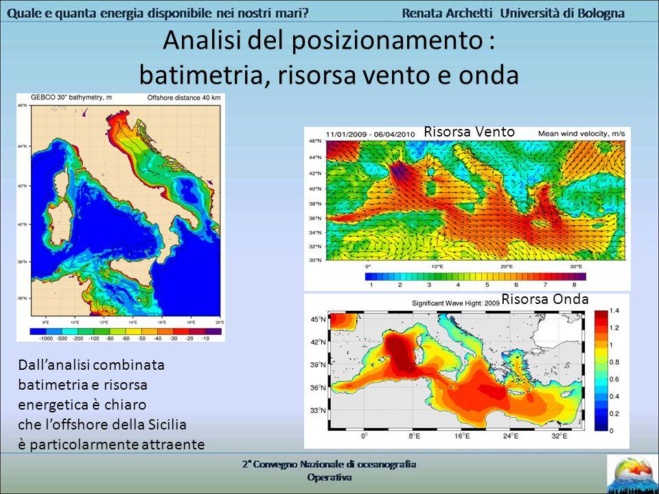 Analisi del posizionamento : batimetria, risorsa vento e onda Risorsa Vento Risorsa Onda Dallanalisi combinata batimetria e risorsa energetica è chiar