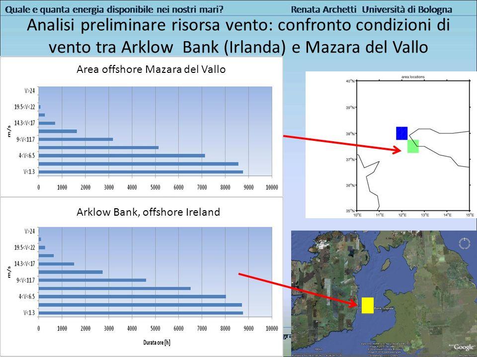 Analisi preliminare risorsa vento: confronto condizioni di vento tra Arklow Bank (Irlanda) e Mazara del Vallo Area offshore Mazara del Vallo Arklow Ba
