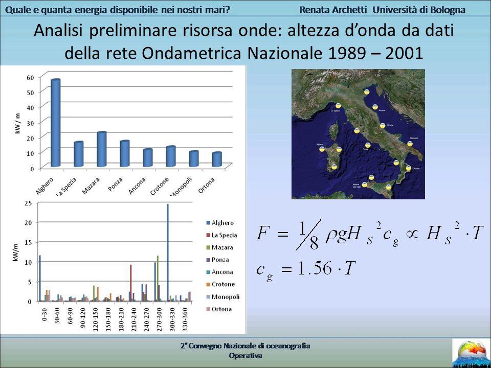 Analisi preliminare risorsa onde: altezza donda da dati della rete Ondametrica Nazionale 1989 – 2001